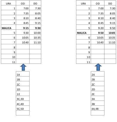 Urnik in razpored ur za petek, 21.12.2012